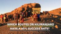 Considering a climb of Kilimanjaro, Africa's highest mountain?  To maximise your chances of a safe and successful trek it's important you ensure that your trek includes some basic safety precautions.